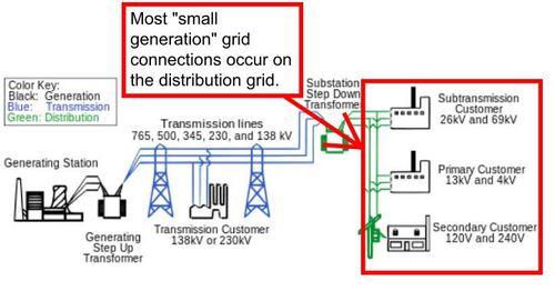 Grid - final-thumb-500x262-13608-thumb-500x262-13609