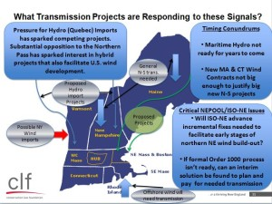 Transmission-snapshot-slide